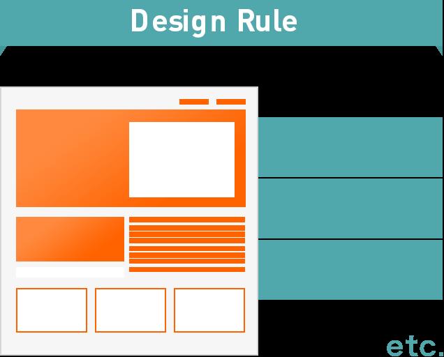 デザインルール図