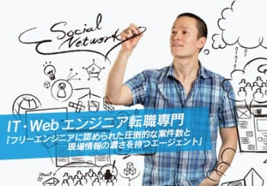 IT・Webエンジニア転職支援サービスのランディングページを制作