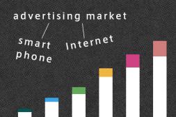 インターネット広告市場の推移