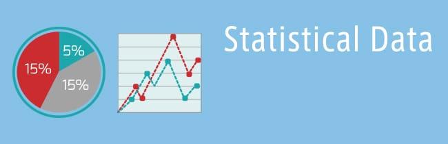 4)実績数字やデータコンテンツを用意する。