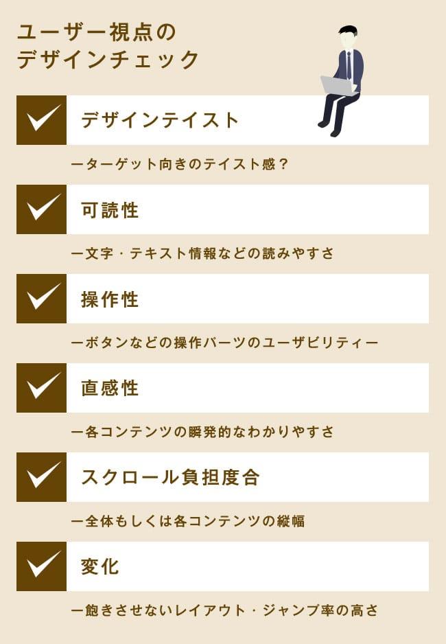 ランディングページ:ユーザー視点のデザインチェック