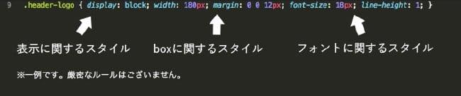 CSSのプロパティを記述する順番