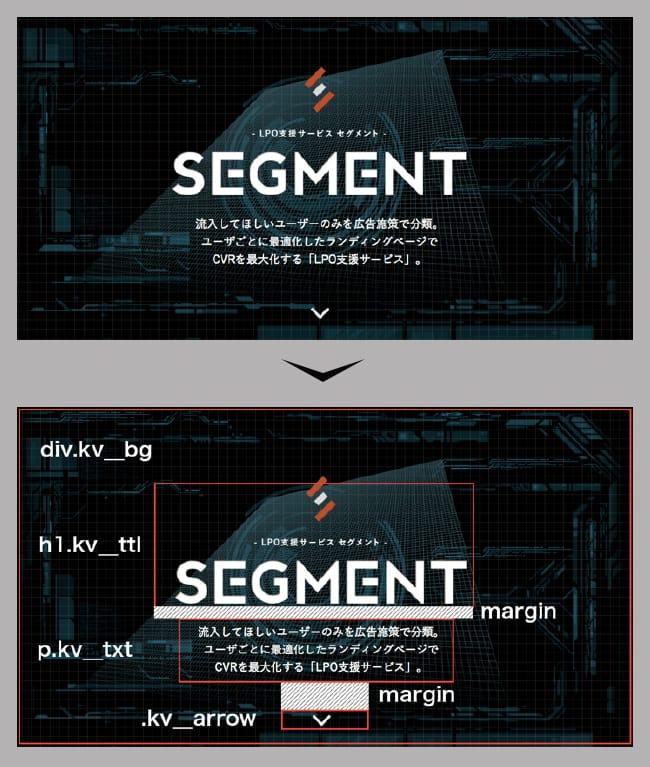 psdからデザインの構造をイメージ