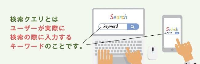 検索クエリの定義