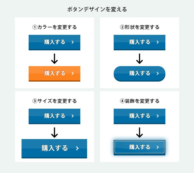 ボタンデザインを変える