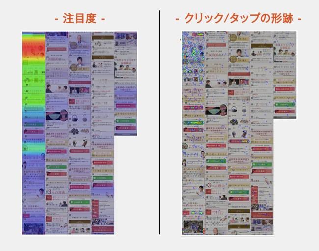 ヒートマップの例