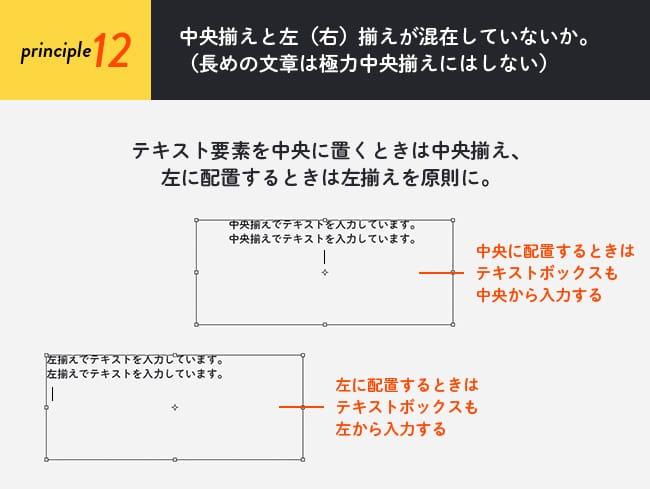 原則12(フォント編):中央揃えと左(右)揃えが混在していないか。(長めの文章は極力中央揃えにはしない)