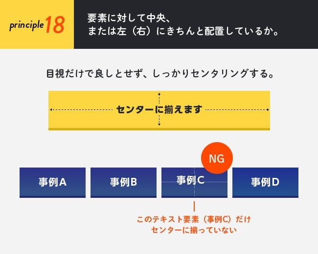 原則18(レイアウト編):要素に対して中央、または左(右)にきちんと配置しているか。