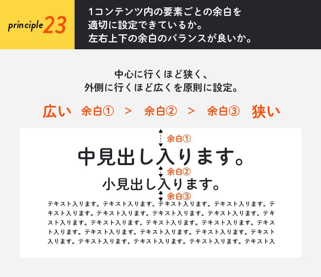 原則23(余白編):1コンテンツ内の要素ごとの余白を適切に設定できているか。左右上下の余白のバランスが良いか。