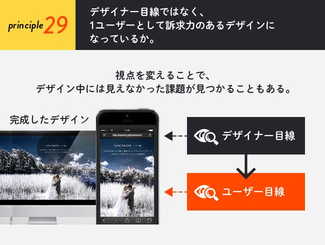 原則29(訴求チェック編):デザイナー目線ではなく、1ユーザーとして訴求力のあるデザインになっているか。