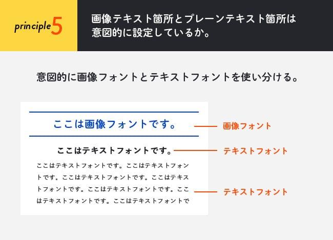 原則5(フォント編):画像テキスト箇所とプレーンテキスト箇所は意図的に設定しているか。