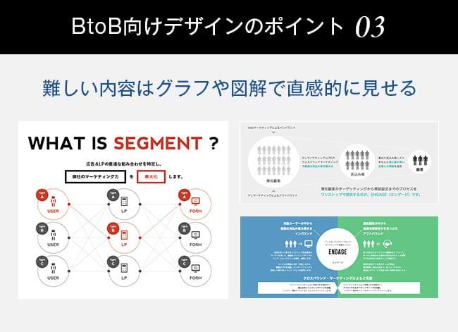 BtoB向けランディングページデザインのポイント03