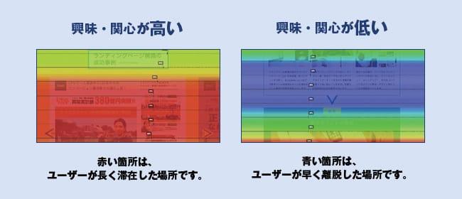 アテンションヒートマップ分析