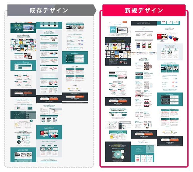 ランディングページデザインの全体像(既存・新規)