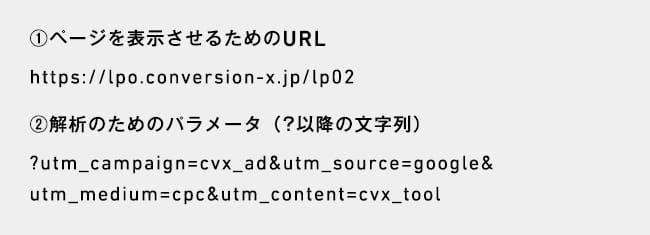 URLの分割