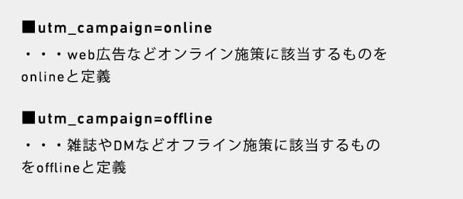 utm_campaign onlineとofflineの違い