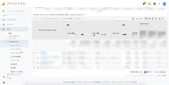 Googleアナリティクス管理画面「集客」Goolge広告