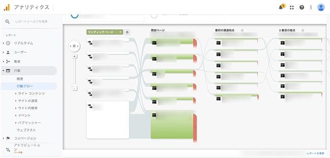 Googleアナリティクス管理画面「行動」行動フロー
