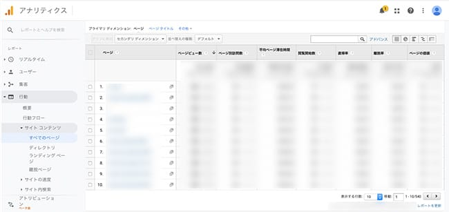 Googleアナリティクス管理画面「行動」サイトコンテンツ