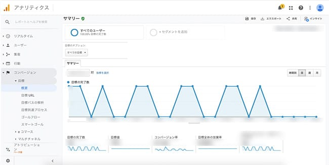 Googleアナリティクス管理画面「コンバージョン」目標