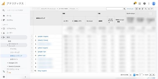 Googleアナリティクス管理画面「集客」すべてのトラフィック