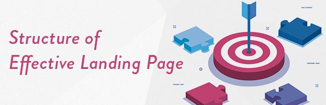 成果の出る、効果的なランディングページ制作に必要な構成の考え方