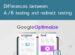 Googleオプティマイズの「A/Bテスト」と「リダイレクトテスト」の違いについて