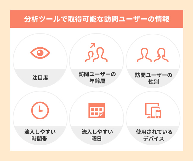 分析ツールで取得可能な訪問ユーザーの情報