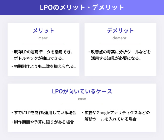 LPOのメリット・デメリット